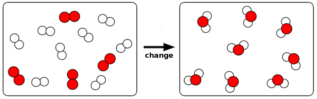 The Importance Of Images In Chemistry