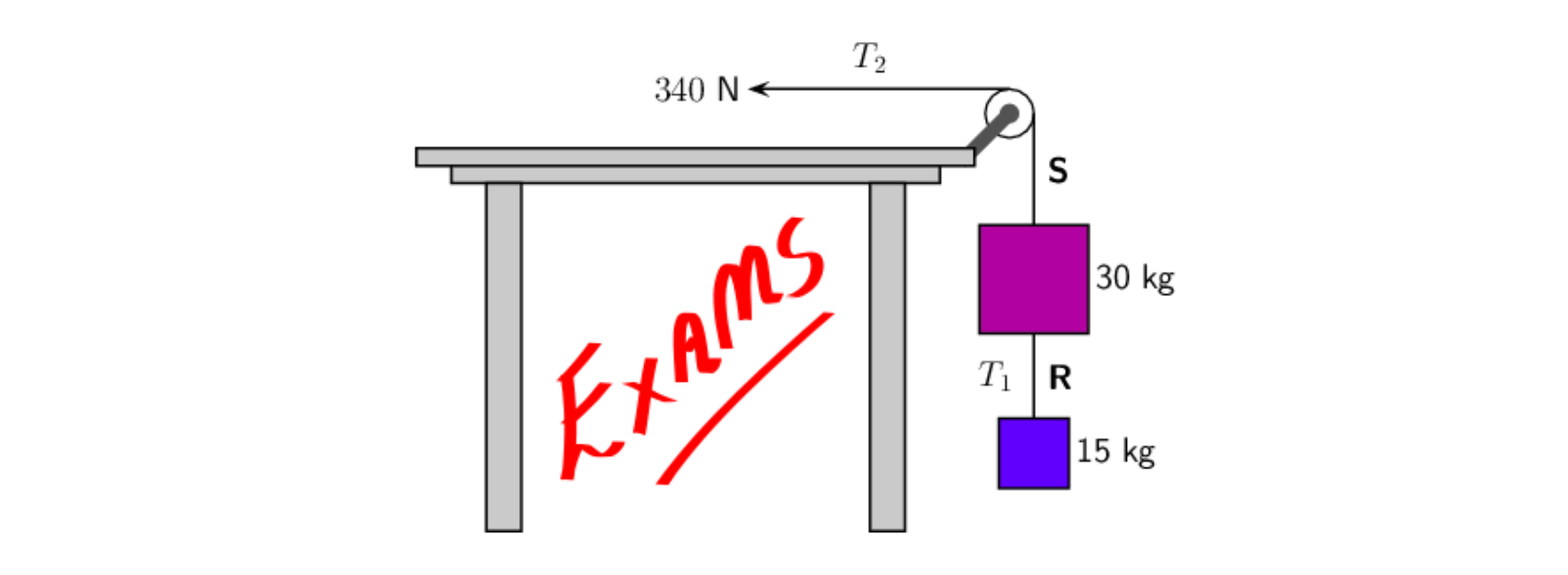 Physics exam questions
